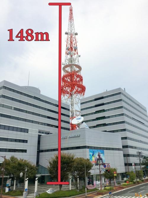 KBCタワー
